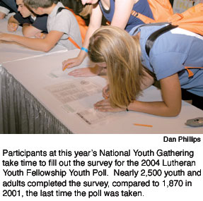 youth poll