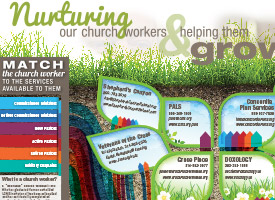Nurturing our church workers and helping them grow