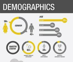 Demographics and the Devil