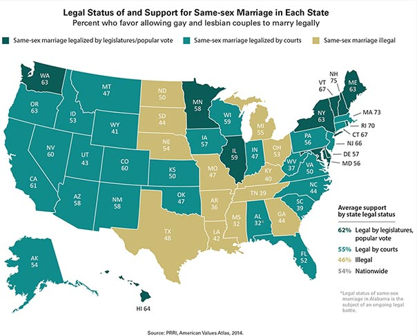 Information On Gay Marriage 58