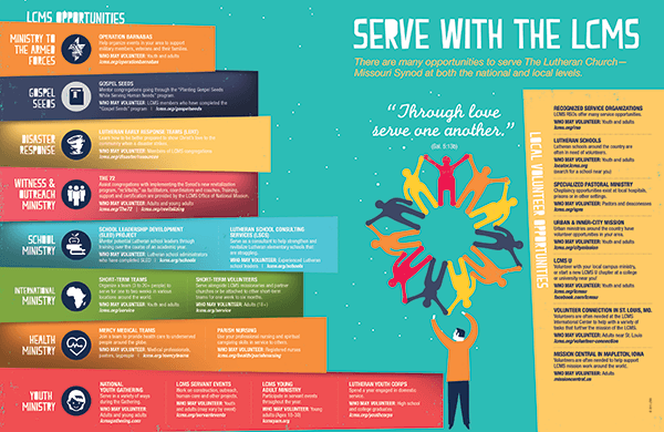 Serve with LCMS_Inforgraphic Engage-2