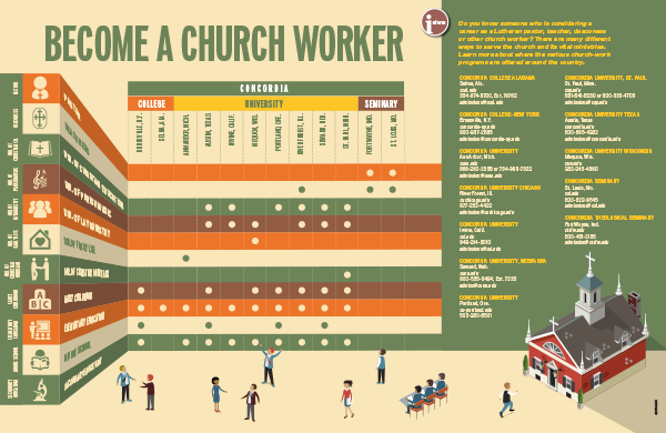 LCMS-Infographic-Become-Church-Worker